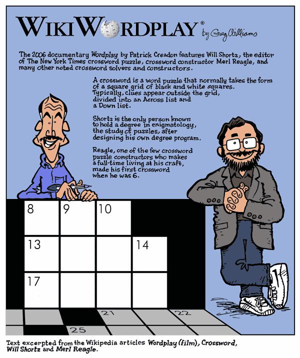 WikiWordplay