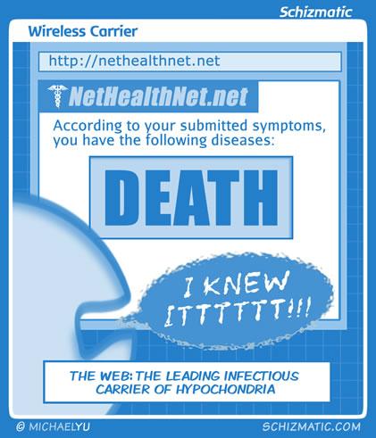 617-hypochondria