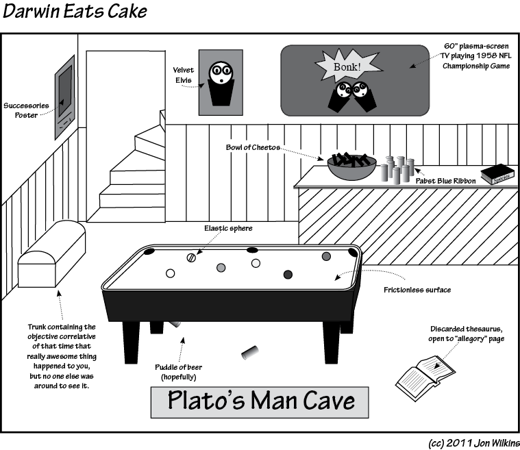 charles darwin and platos allegory of the cave 131 distinguishing darwin's many theories, 294, 02:18 132 darwin's theories  on evolution, 280, 05:02 133 darwin: beliefs and achievements, 201, 04:36.