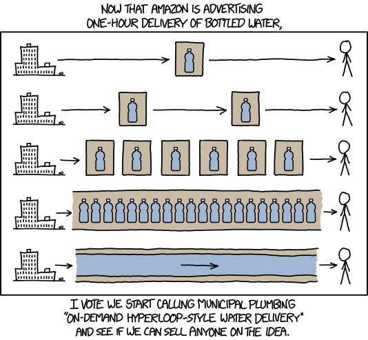 xkcd-water_delivery