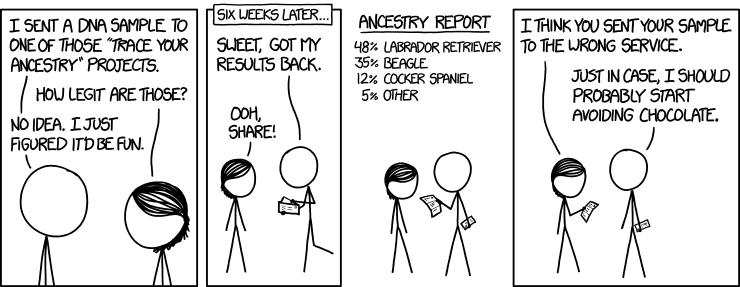 genetic_testing
