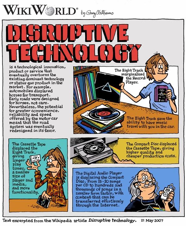 disruptive_wikiworld
